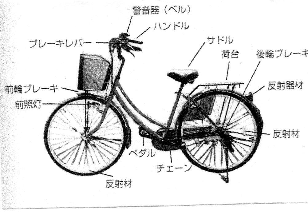 自転車の点検整備を行いましょう   千葉県大網白里市公式 ...